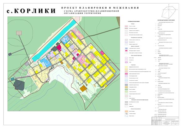 korliki-pppm